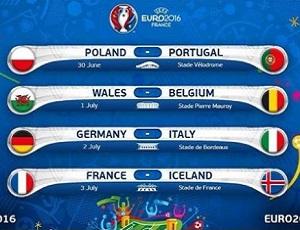 Ćwierćfinał Euro 2016 - mecze. Kto gra w 1/4 finału?